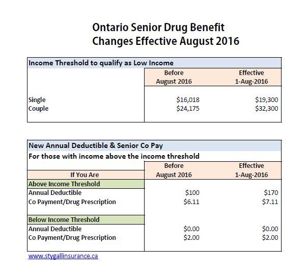 Senior Drug Benefit 4 JPEG